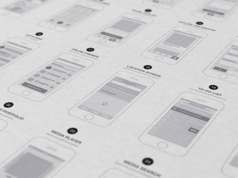 Why Responsive Websites Are Not Good For Enterprise Mobility
